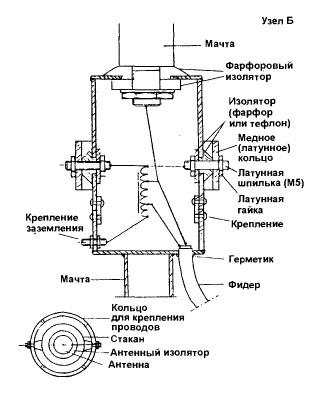 конструкция согласующего устройства