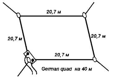 кабель utp 4х2х0.52 кат.5e